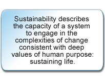 Sustainability describes the capacity of a system to engage in the complexities of change consistent with deep values of human purpose.